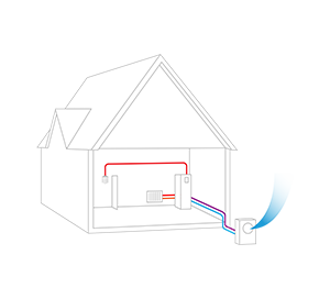 Luftvärme vatten pump